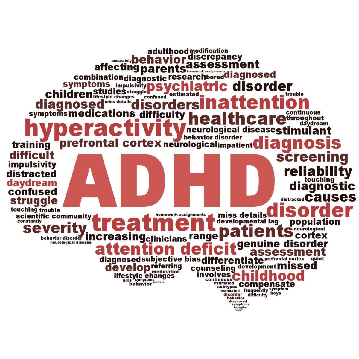 ADHD-wordcloud-1200x1200.jpg